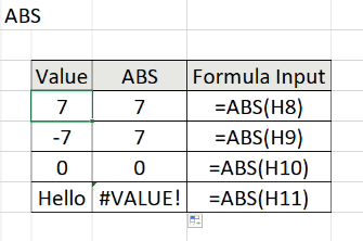ABS Function 1